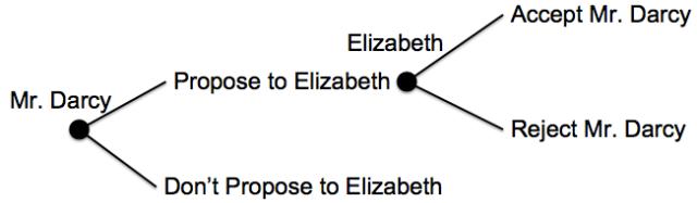 Jane Austen Game Theorist image 2